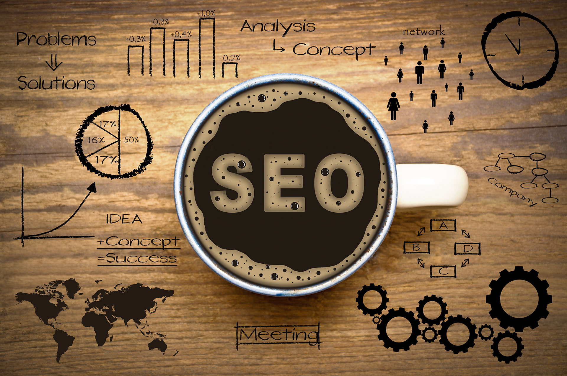 SEO It's all about getting found